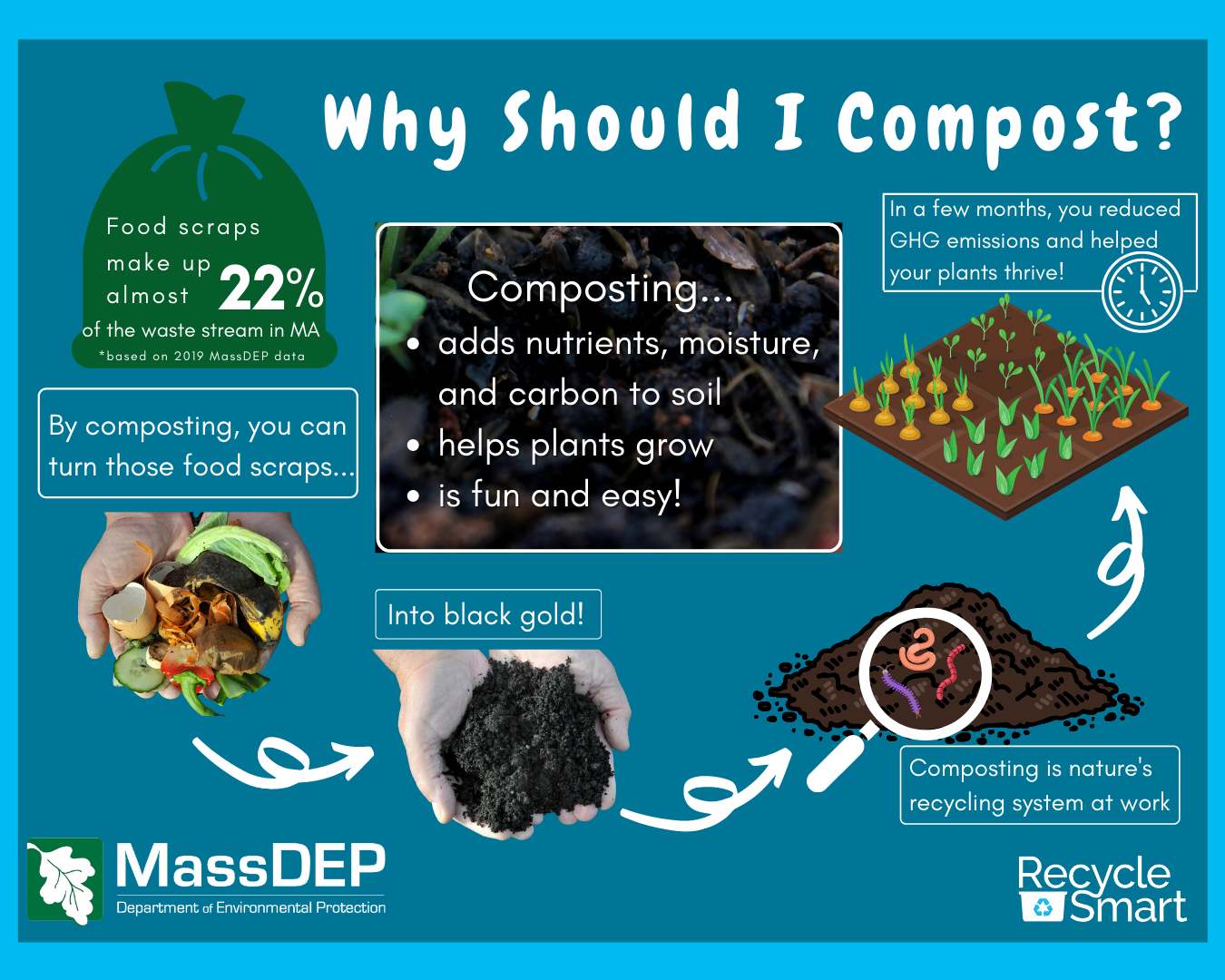 Why Should I Compost.png